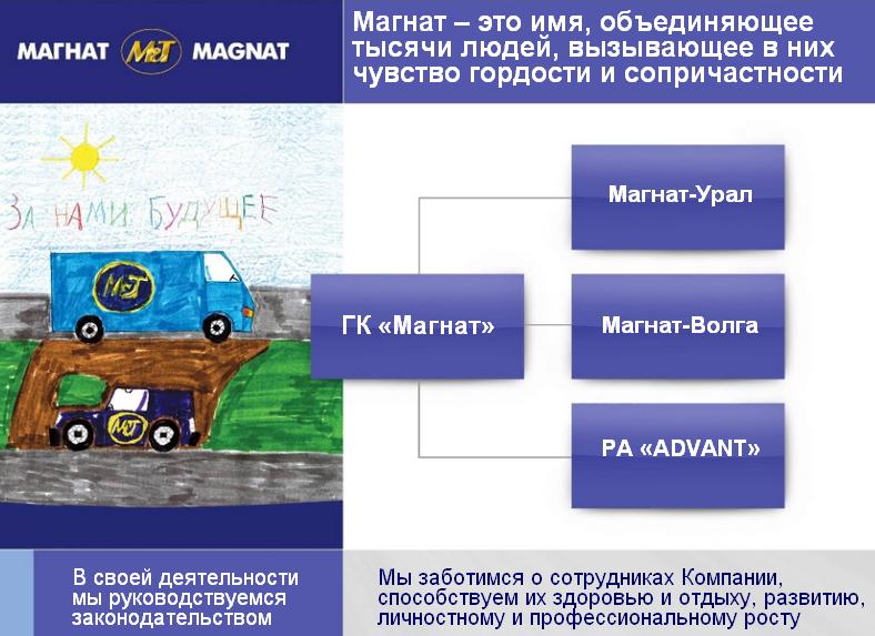 Структура управления компании лукойл схема
