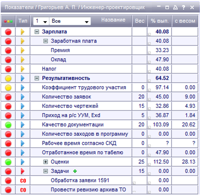 Расчет заработной платы с учетом кту страница 2 ms