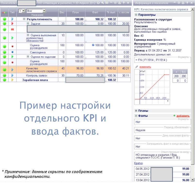 положение по Kpi образец - фото 8